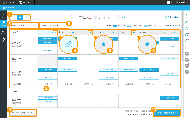 Airシフト シフト管理画面 週別シフト表